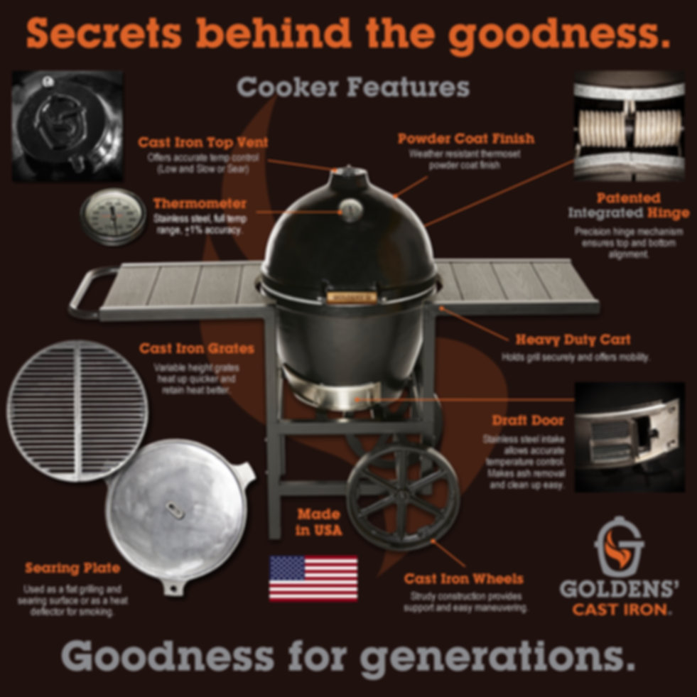 Goldens_Cast_Iron_Kamado_Grills_Features