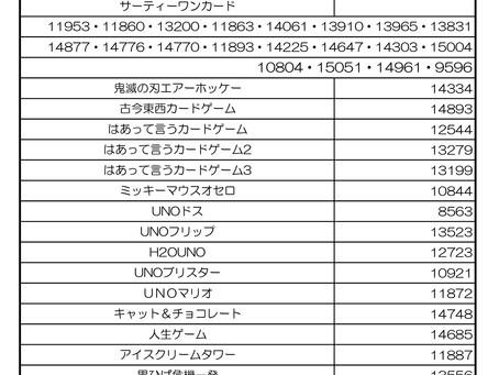 【ジュニアスイミング】2021年お年玉抽選会 抽選結果発表!!