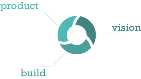 Vision - Build - Product