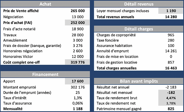 Finance - Ruisseau.png