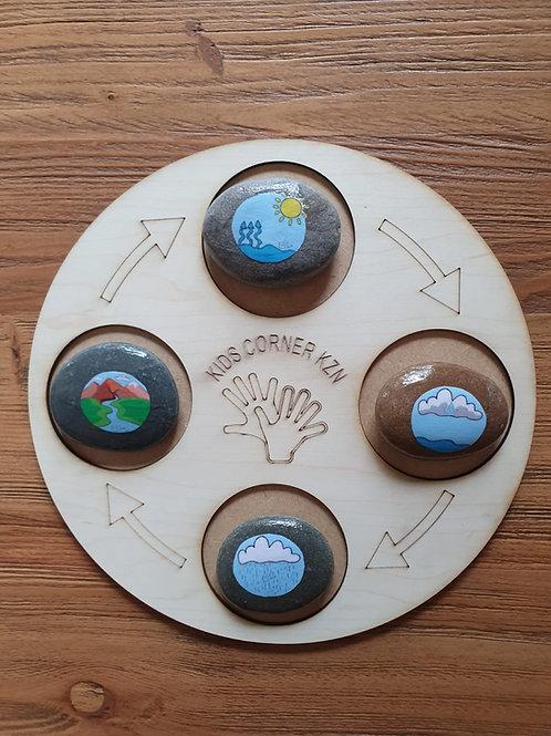 Life Cycle Board - Water