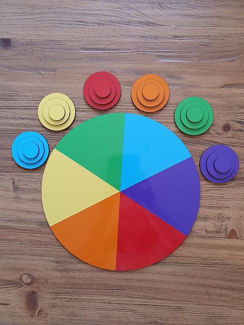 Colour Coin Wheel