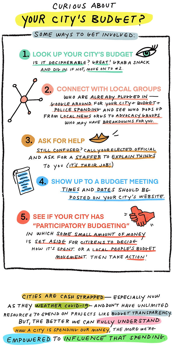 Budget-11.jpg