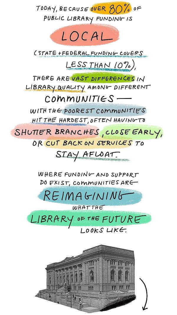 Libraries-16.jpg