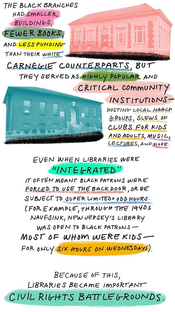 Libraries-13.jpg