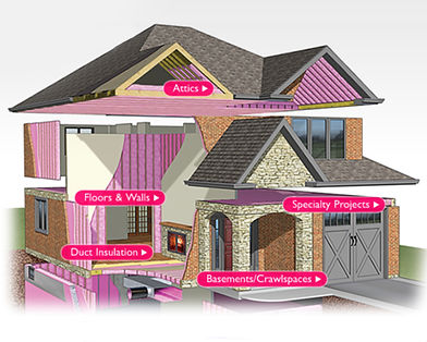 Insulation installer in Glen Ellyn and Wheaton, IL