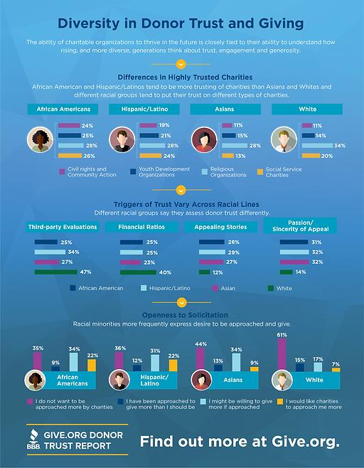 WGA_TrustReport_Infographic_4-01.png