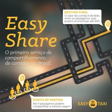 Uber Pool ganha concorrente: Aplicativo que vai compartilhar corridas de taxi