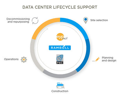 DataCenters-LifeCycleSupport.jpg