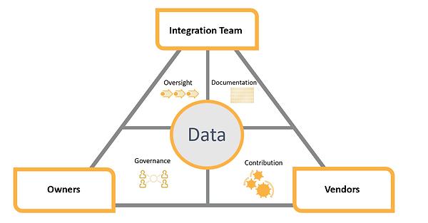 Data Center Implementation.PNG