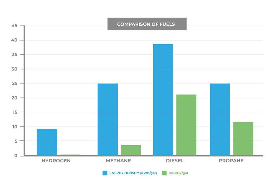 Comparison of Fuels in a data center.jpg