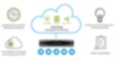 nutanix-instandon-for-citrix-cloud_info_