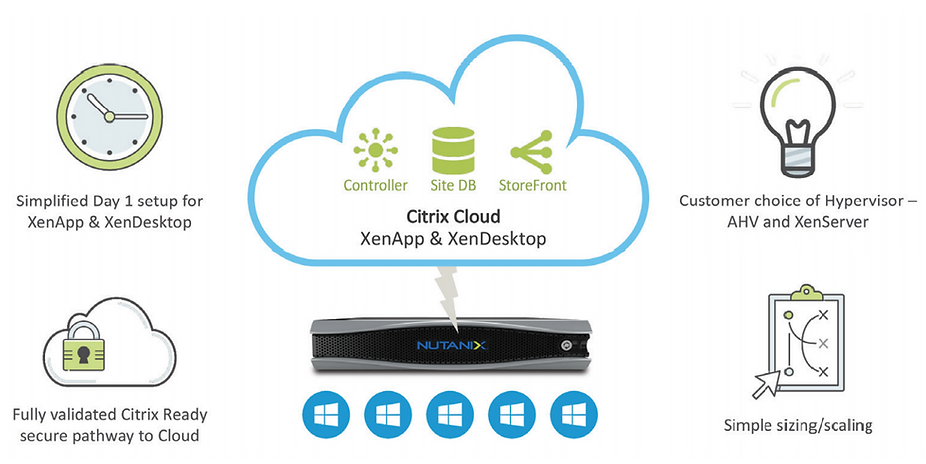 nutanix-instandon-for-citrix-cloud_info_