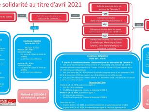 Fonds de solidarité Avril 2021