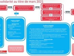 Fonds de solidarité pour Mars 2021