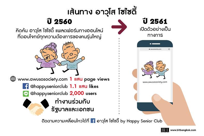 อาวุโสโซไซตี้_Infographic.jpg