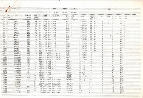 Fleet List pack 1975-1980 GMT (Zip file download)
