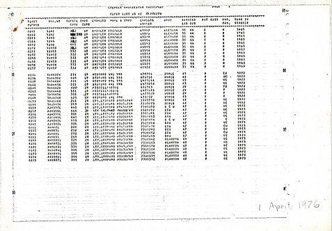 Fleet List 1976-04-01 GMT (PDF download)