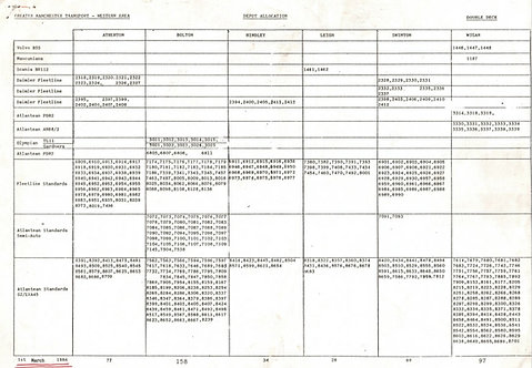 GMT - Western Area: Depot Allocation sheets - 1984-86 (PDF download)