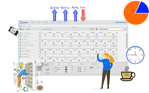 Sistemas de gerencia do cabeamento estruturado (CMS)