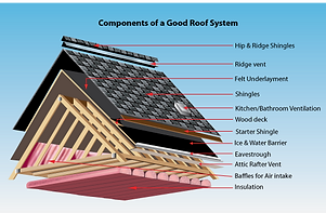 Roof-System-Components.png