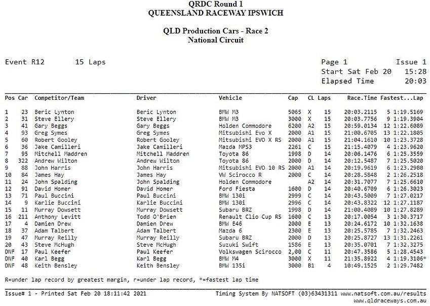 Results Round 1 - R2.JPG