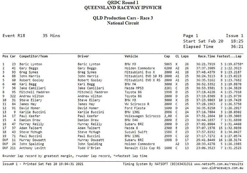 Results Round 1 - R3.JPG