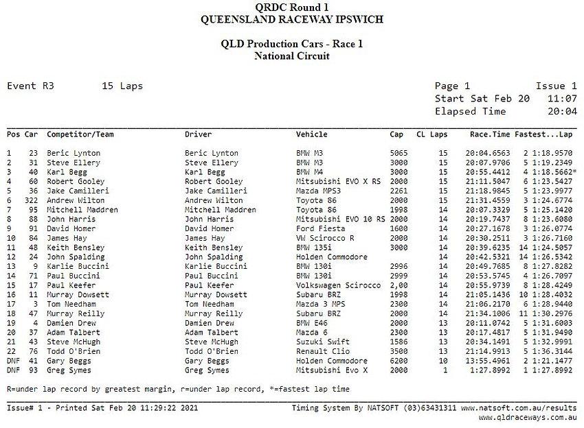 Results Round 1 - R1.JPG