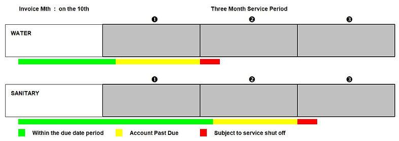 Horizontal Bar graph for billing