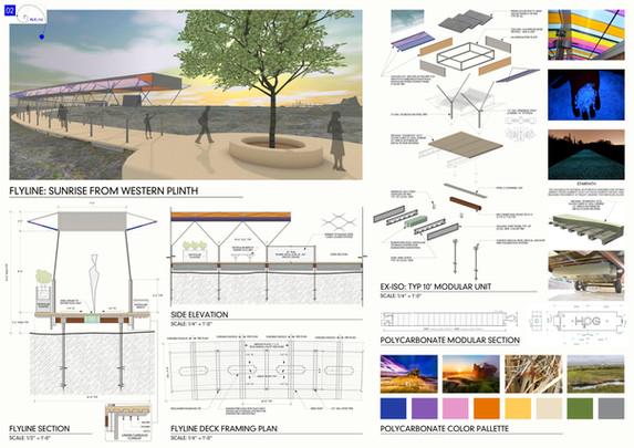 Flyline Materials and Development