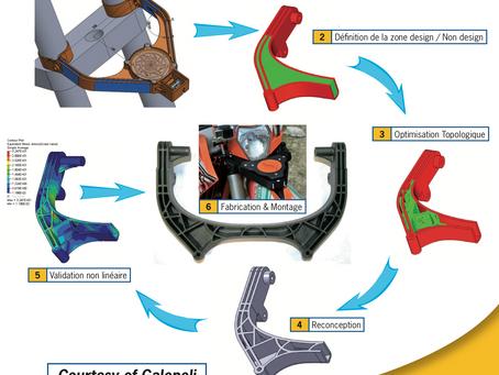 Importance de l'optimisation numérique dans la simulation numérique