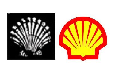 Shell Oil logo was first used in 1904.