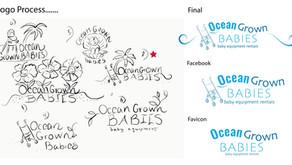 Client Brand Design Process