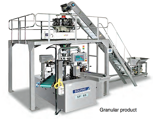 Rotary pouch duplex packaging
