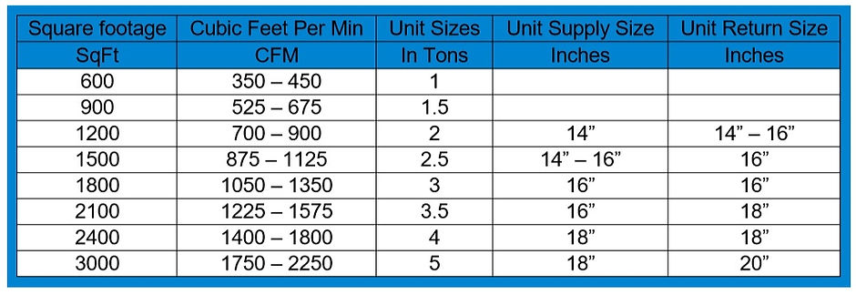 Unit Sizing Chart.jpg