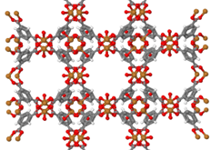MOFs – Game Changing Materials for Gas Separation, Storage and Delivery Processes