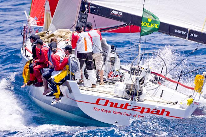 Chutzpah - Sydney To Hobart