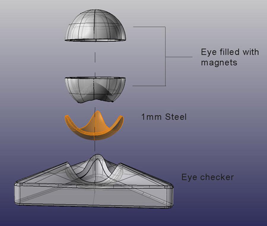 21_Eye-Checker-assebly.jpg