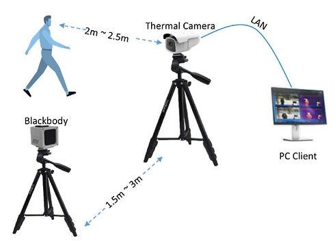 InfraRed Cameras.JPG
