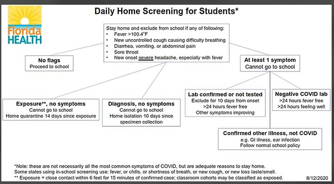 can my student go to school screening.pn