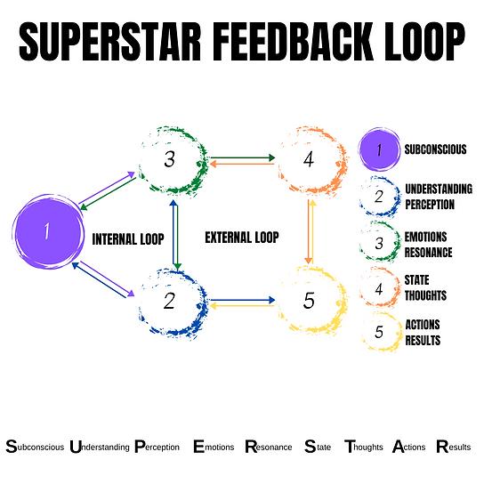 SUPERSTAR LOOP (1).png