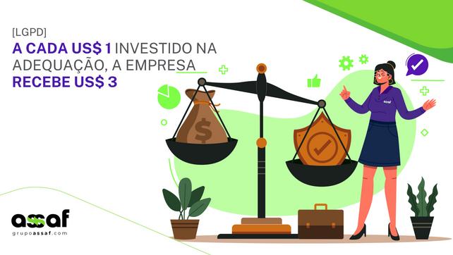 [LGPD] A cada US$1 investido na adequação, a empresa recebe US$3