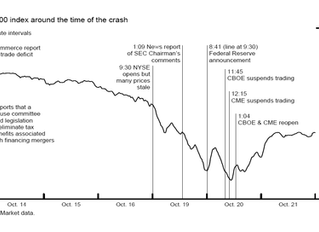 October 19, 1987- The First Great Crash of the Modern Era