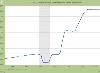 The Autumn of Quantitative Easing