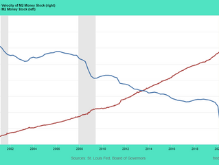 Why There's No Inflation Threat
