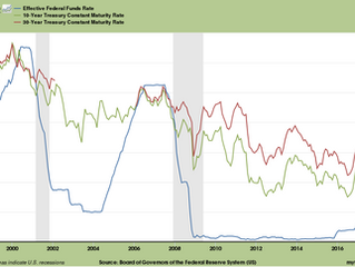 Wanted: New Tools For Controlling Inflation-Especially When There Isn't Any