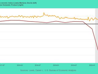 Weekly Economics Index Calls It