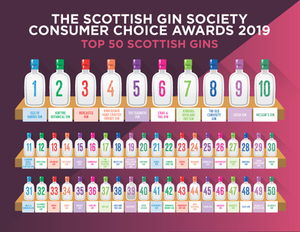 Top 50 Scottish Gins as chosen by the public with Isle of Harris winning the best Scottish gin