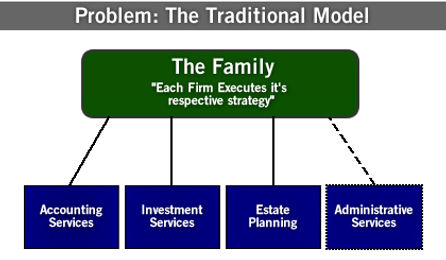 theproblem tradition model.jpg