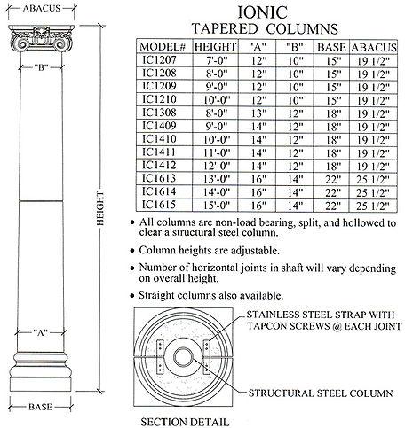 Cast stone column ionic2.jpg